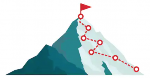 Path to success in mountain climb